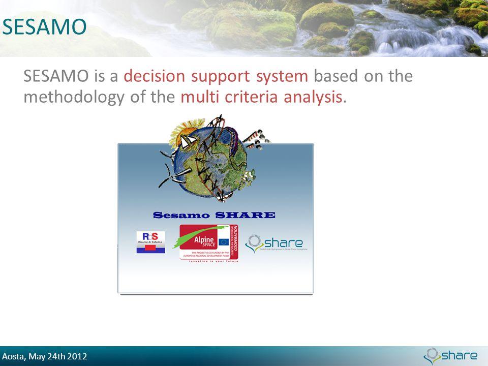SESAMO SESAMO is a decision support system based on the methodology of the multi criteria analysis.