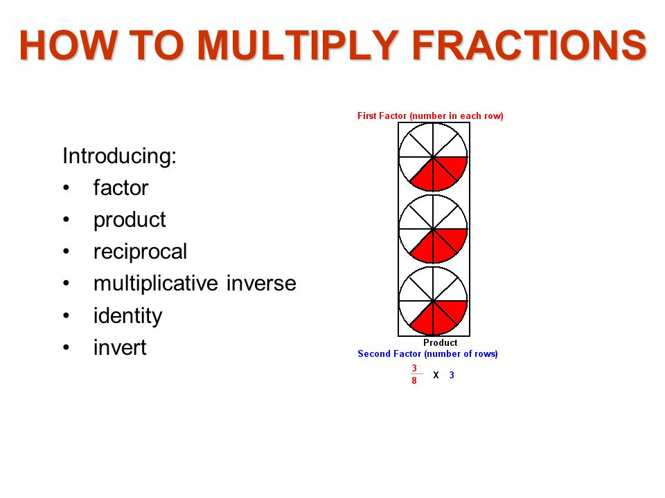 Multiply Fractions 1 The parts of this multiplication example are the first factor 3 / 8, and a second factor 3.