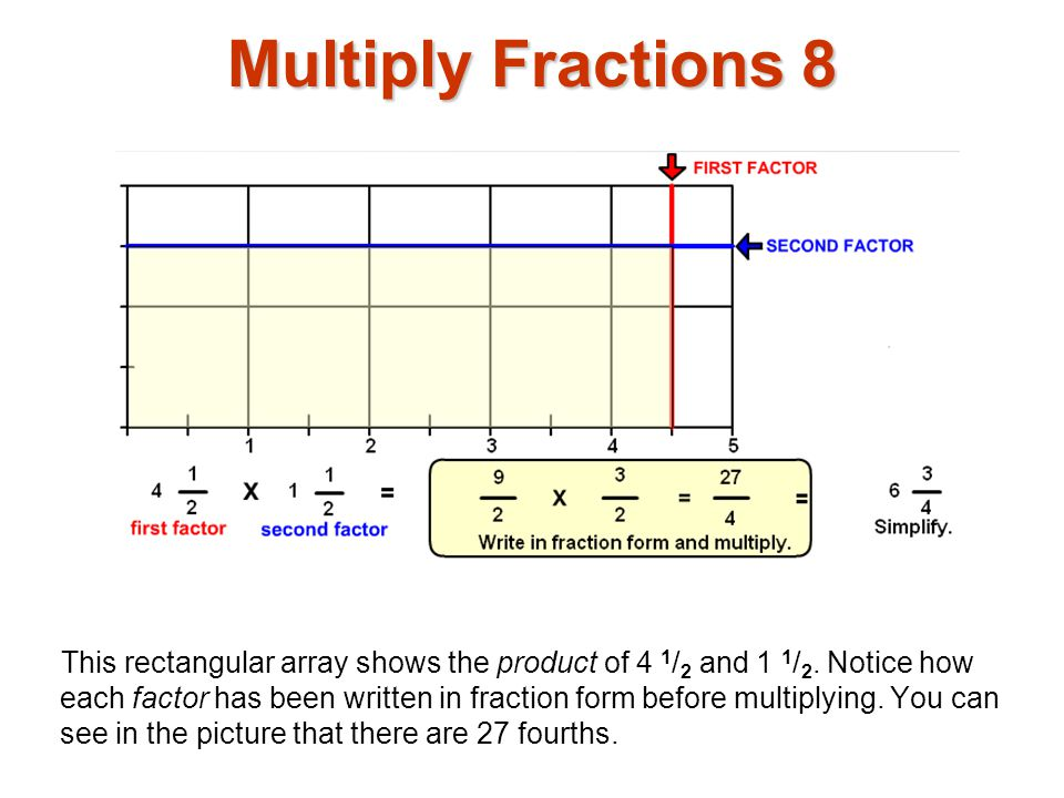 Multiply Fractions 8 This rectangular array shows the product of 4 1 / 2 and 1 1 / 2. Notice how each factor has been written in fraction form before