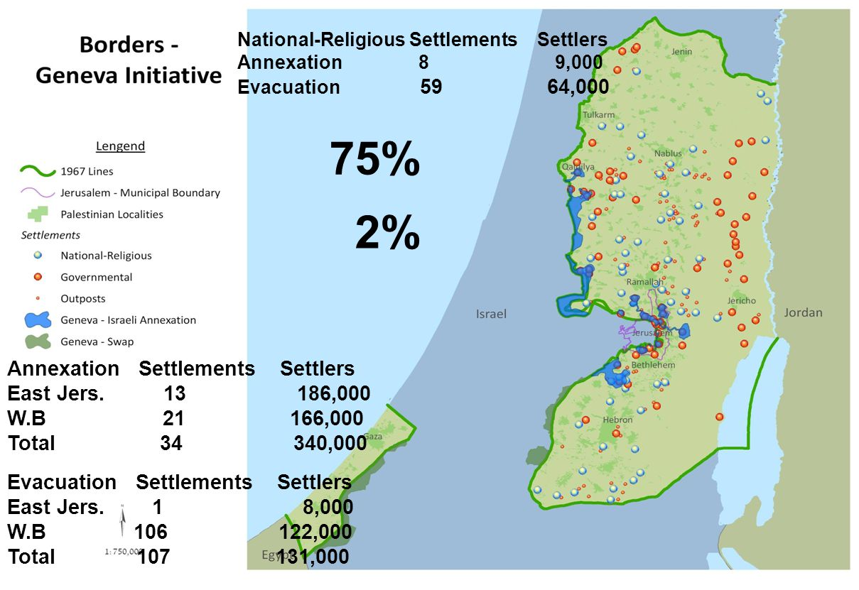 Annexation Settlements Settlers East Jers. 13 186,000 W.B 21 166,000 Total 34 340,000 Evacuation Settlements Settlers East Jers. 1 8,000 W.B 106 122,0
