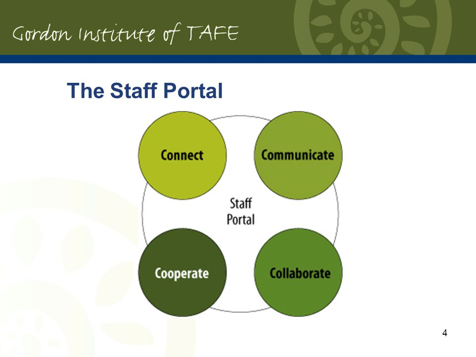 4 The Staff Portal