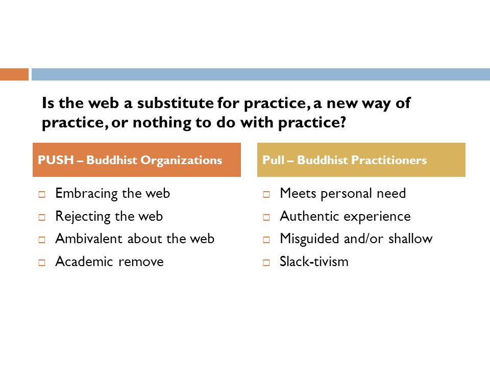 Embracing the web Rejecting the web Ambivalent about the web Academic remove Meets personal need Authentic experience Misguided and/or shallow Slack-tivism PUSH – Buddhist OrganizationsPull – Buddhist Practitioners Is the web a substitute for practice, a new way of practice, or nothing to do with practice