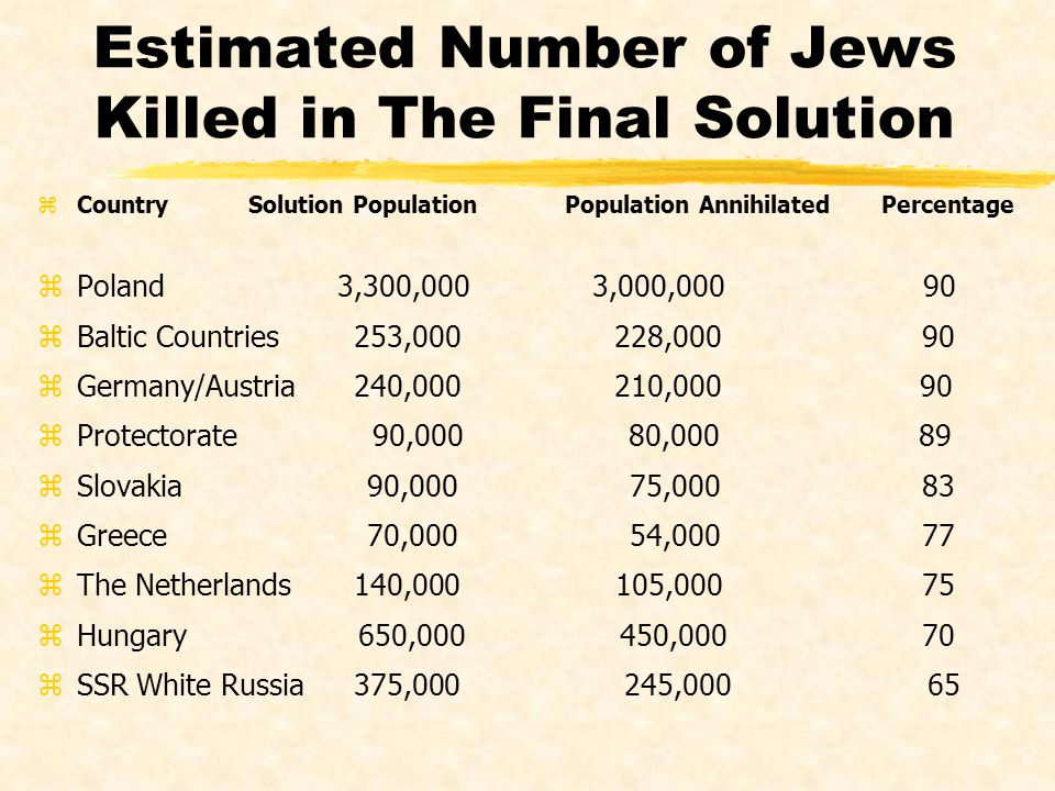 Estimated Number of Jews Killed in The Final Solution zCountry Solution PopulationPopulation AnnihilatedPercentage zPoland 3,300,000 3,000,000 90 zBal
