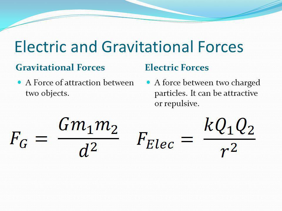 Electric and Gravitational Forces Gravitational Forces Electric Forces A Force of attraction between two objects. A force between two charged particle