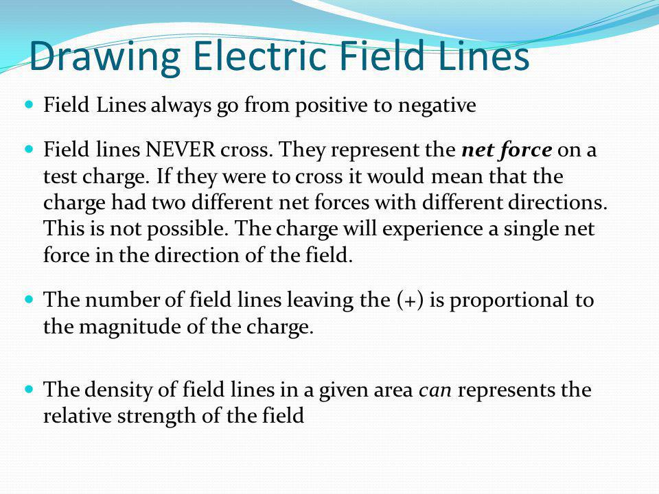 Drawing Electric Field Lines Field Lines always go from positive to negative Field lines NEVER cross. They represent the net force on a test charge. I