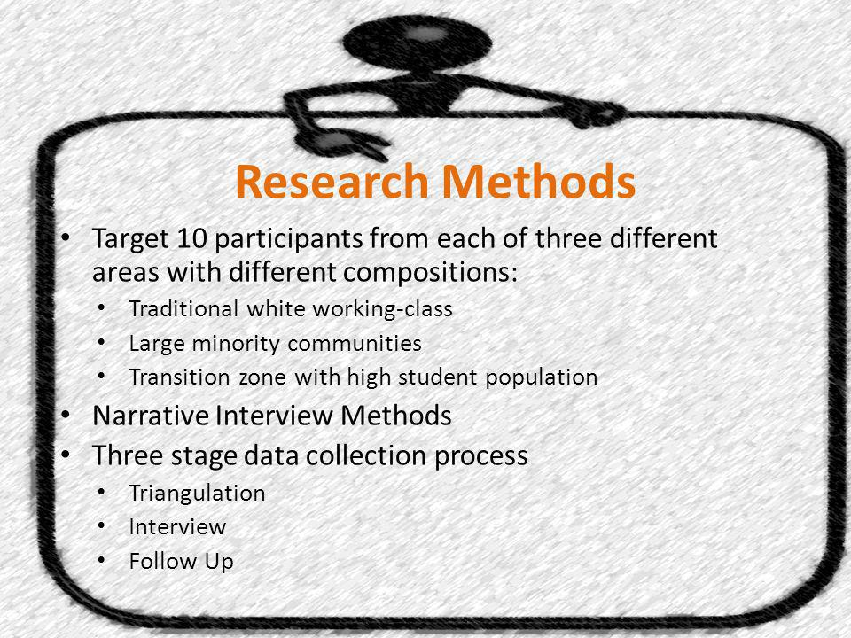 Research Methods Target 10 participants from each of three different areas with different compositions: Traditional white working-class Large minority communities Transition zone with high student population Narrative Interview Methods Three stage data collection process Triangulation Interview Follow Up