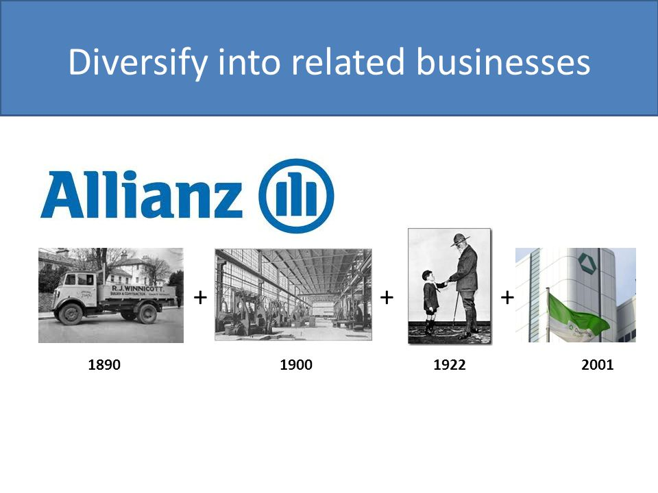 Diversify into related businesses 1890 + 1900 + 1922 + 2001