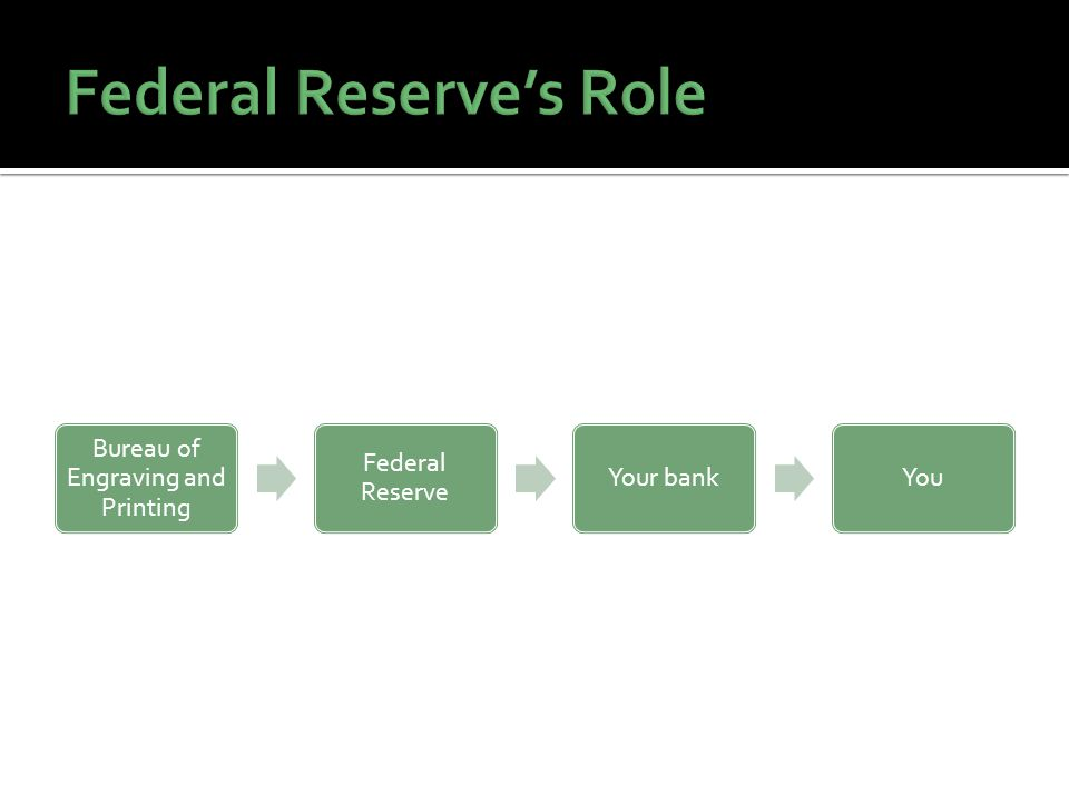 Bureau of Engraving and Printing Federal Reserve Your bankYou