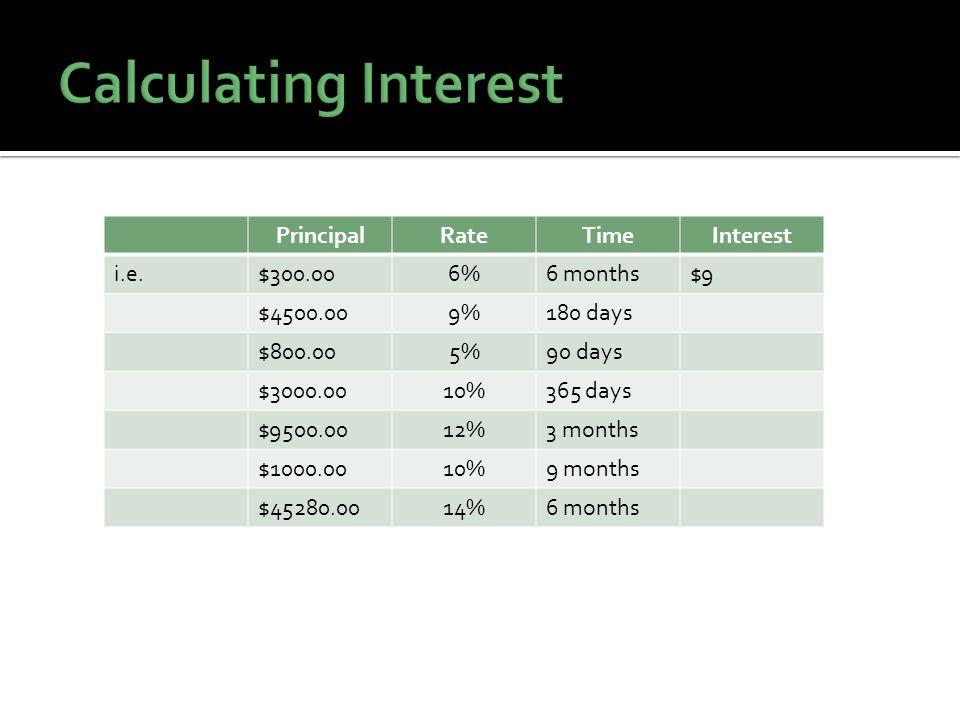 PrincipalRateTimeInterest i.e.$300.006%6 months$9 $4500.009%180 days $800.005%90 days $3000.0010%365 days $9500.0012%3 months $1000.0010%9 months $45280.0014%6 months