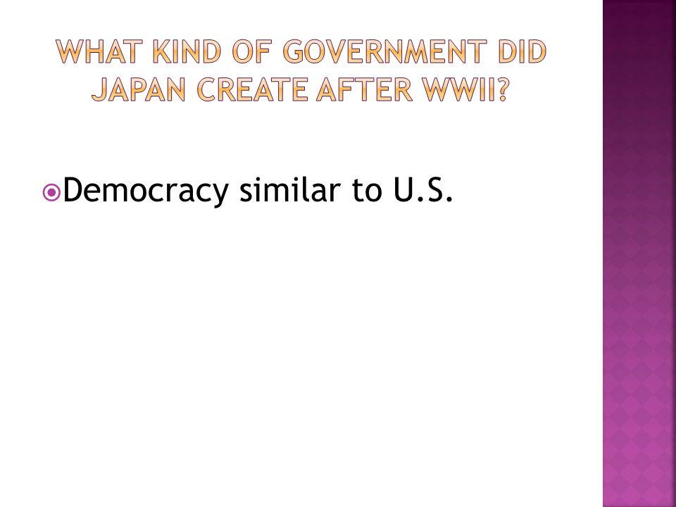 Democracy similar to U.S.