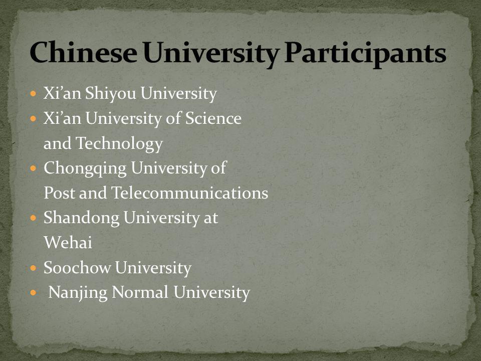 Xian Shiyou University Xian University of Science and Technology Chongqing University of Post and Telecommunications Shandong University at Wehai Soochow University Nanjing Normal University