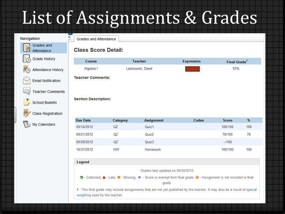 List of Assignments & Grades