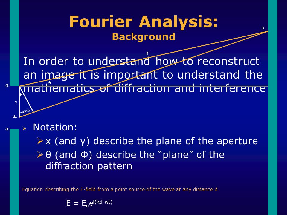 Fourier Analysis: Background In order to understand how to reconstruct an image it is important to understand the mathematics of diffraction and inter