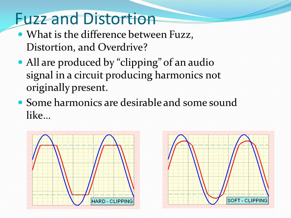 Fuzz and Distortion What is the difference between Fuzz, Distortion, and Overdrive? All are produced by clipping of an audio signal in a circuit produ