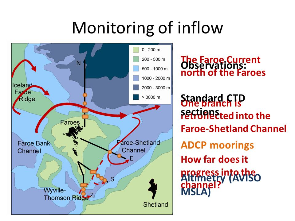 Monitoring of inflow The Faroe Current north of the Faroes One branch is retroflected into the Faroe-Shetland Channel How far does it progress into the channel.