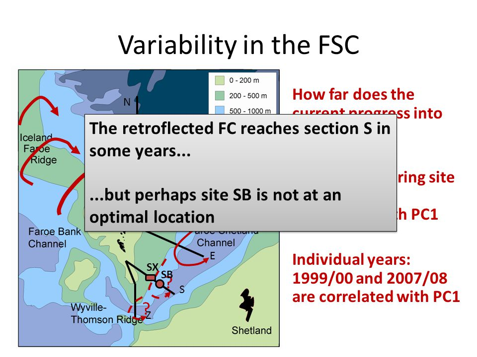 Variability in the FSC How far does the current progress into the FSC.