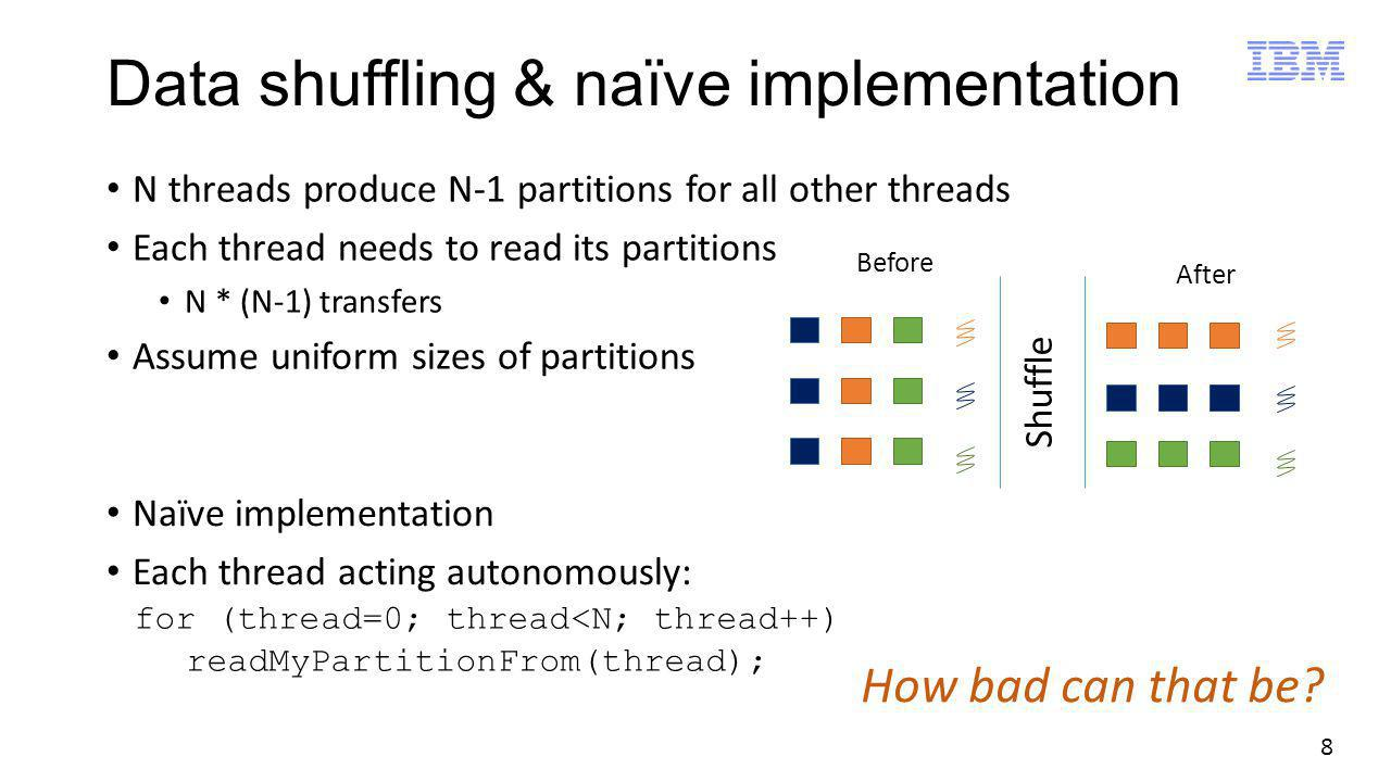 8 Data shuffling & naïve implementation N threads produce N-1 partitions for all other threads Each thread needs to read its partitions N * (N-1) tran