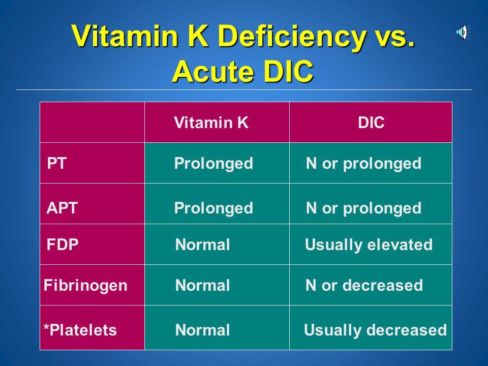 Vitamin K Dependent Factors II, VII, IX, XII, VII, IX, X PT - II, VII, XPT - II, VII, X APTT - II, IX, XAPTT - II, IX, X