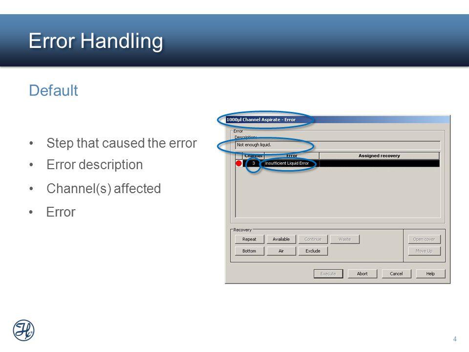 4 Step that caused the error Error description Error Channel(s) affected Error Handling Default Error description Error Channel(s) affected Step that