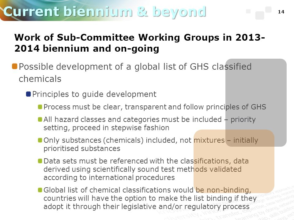 14 Current biennium & beyond Work of Sub-Committee Working Groups in 2013- 2014 biennium and on-going Possible development of a global list of GHS cla