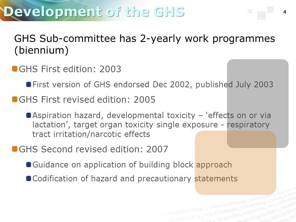 4 Development of the GHS GHS Sub-committee has 2-yearly work programmes (biennium) GHS First edition: 2003 First version of GHS endorsed Dec 2002, pub