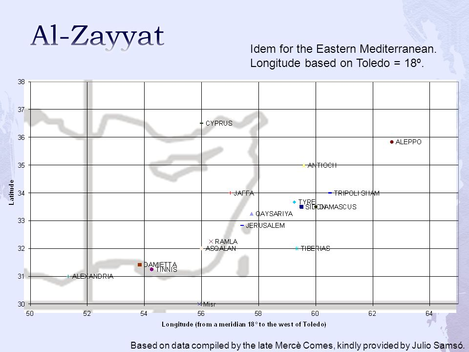 Idem for the Eastern Mediterranean. Longitude based on Toledo = 18º. Based on data compiled by the late Mercè Comes, kindly provided by Julio Samsó.