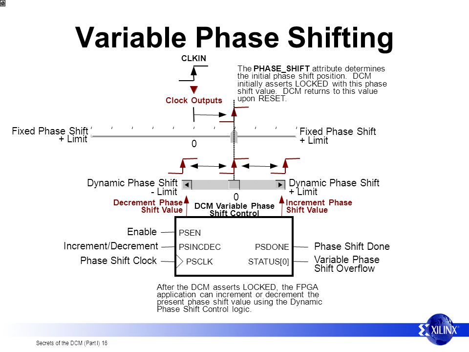 Secrets of the DCM (Part I) 16 Variable Phase Shifting Clock Outputs The PHASE_SHIFT attribute determines the initial phase shift position. DCM initia
