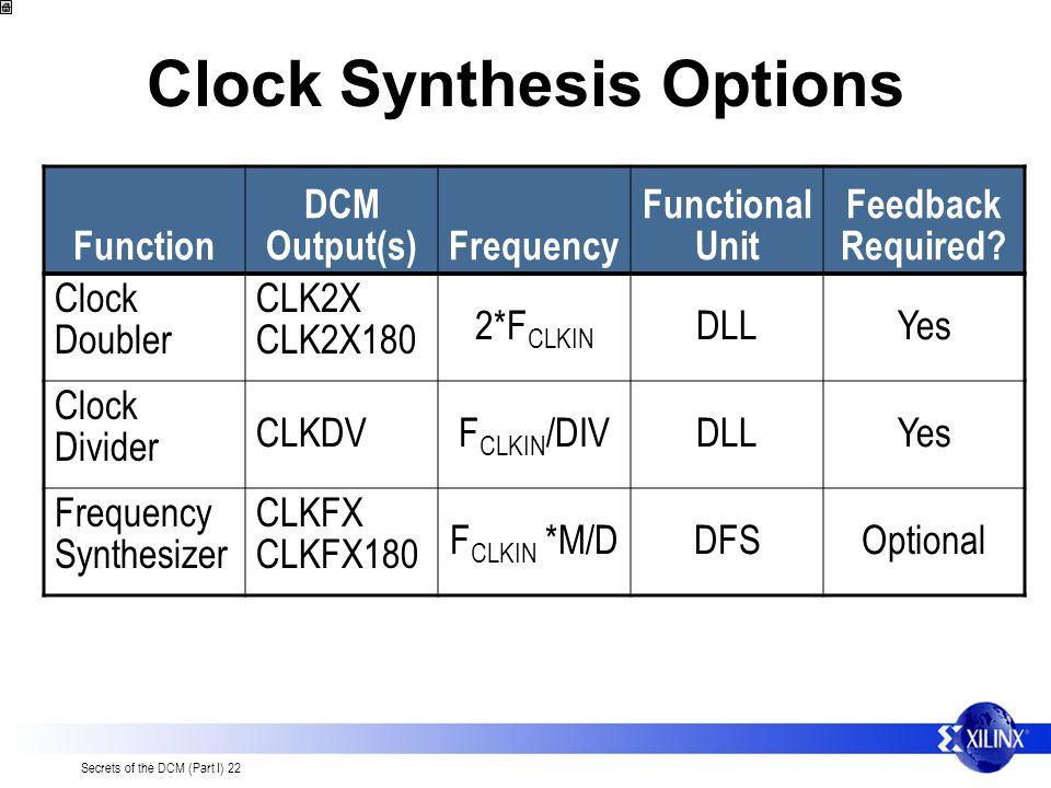 Secrets of the DCM (Part I) 22 Clock Synthesis Options Function DCM Output(s)Frequency Functional Unit Feedback Required.