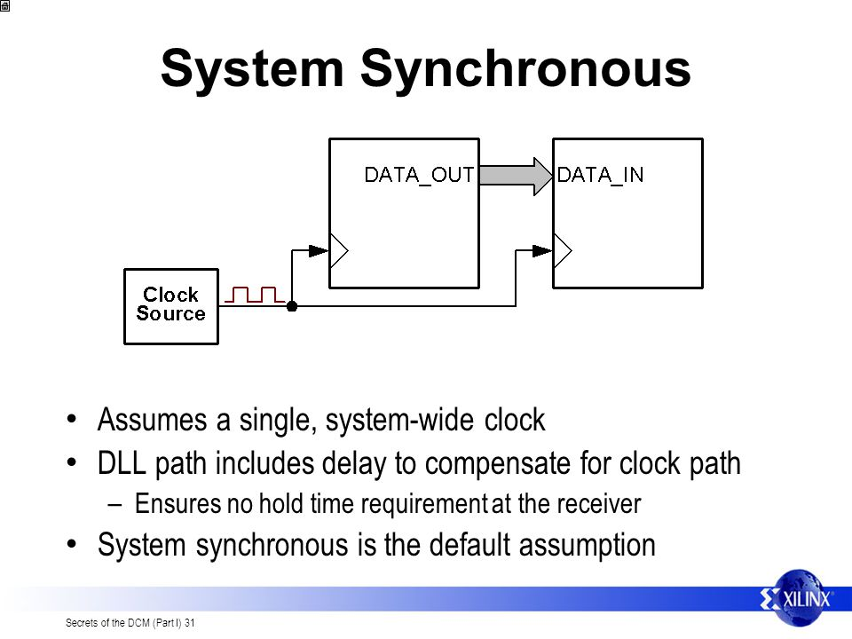Secrets of the DCM (Part I) 31 System Synchronous Assumes a single, system-wide clock DLL path includes delay to compensate for clock path – Ensures no hold time requirement at the receiver System synchronous is the default assumption