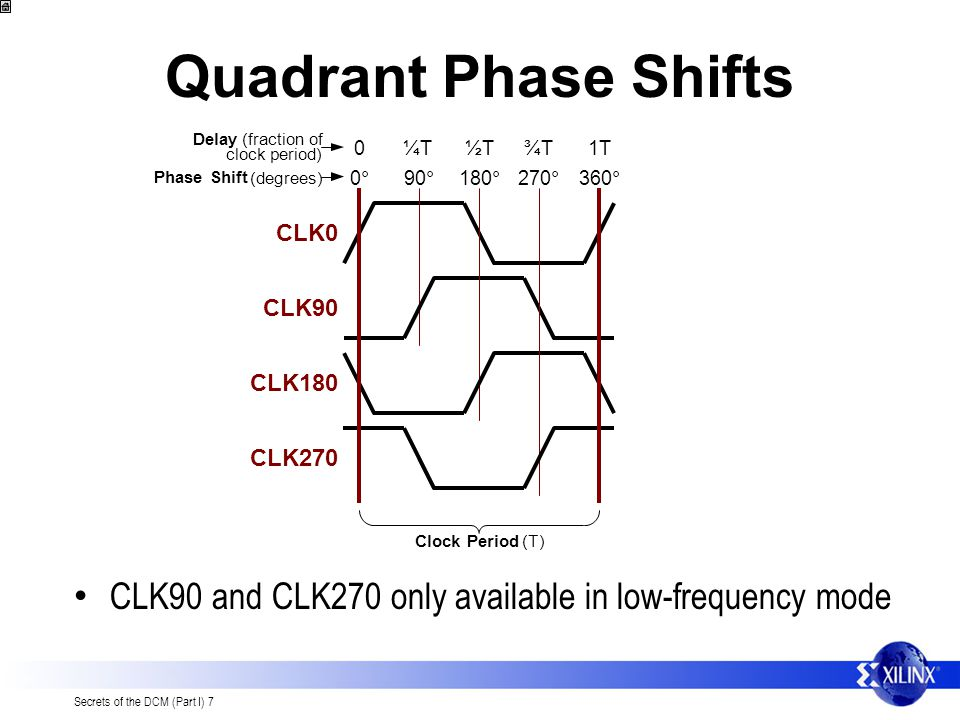 Secrets of the DCM (Part I) 7 Quadrant Phase Shifts CLK90 and CLK270 only available in low-frequency mode 0 ° 1T CLK0 ° 90 ¼T CLK90 T 180 ° ½ CLK180 2