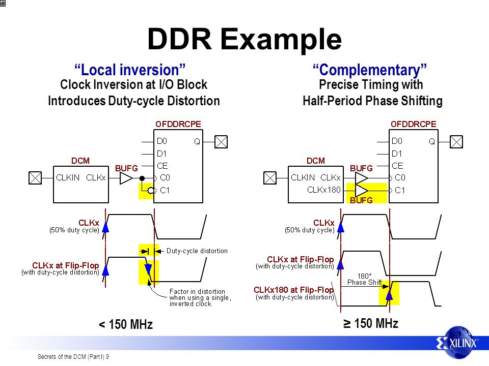 Secrets of the DCM (Part I) 9 DDR Example Clock Inversion at I/O Block Introduces Duty-cycle Distortion < 150 MHz 150 MHz Local inversion Precise Timi