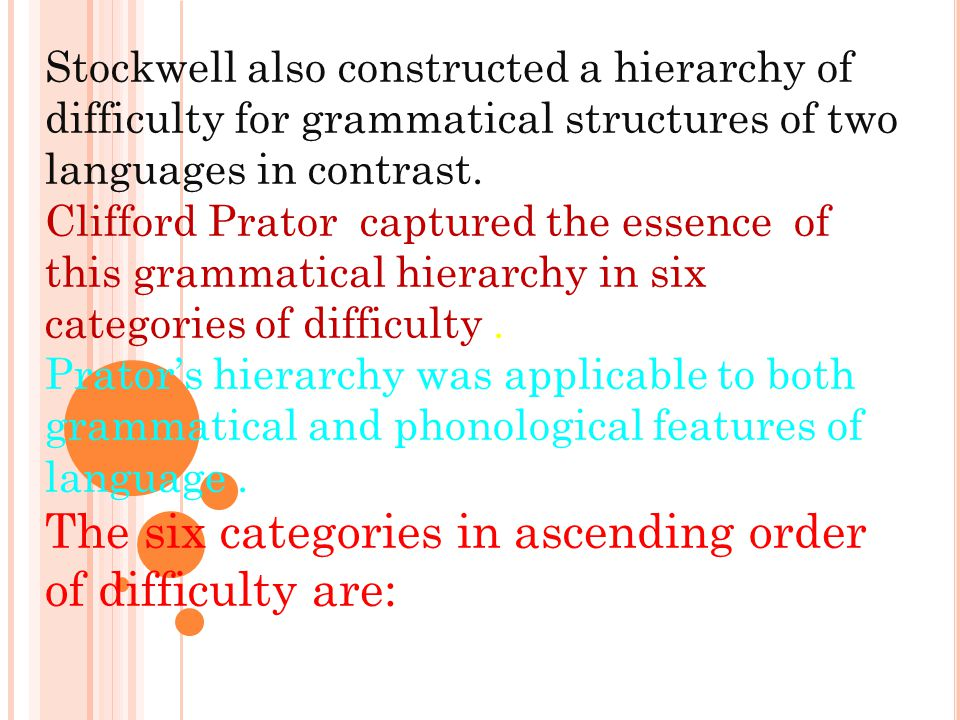 Whitman and Jackson wanted to test practically the effectiveness of the contrastive analysis as a tool for predicting areas of difficulty for Japanese learners of English.