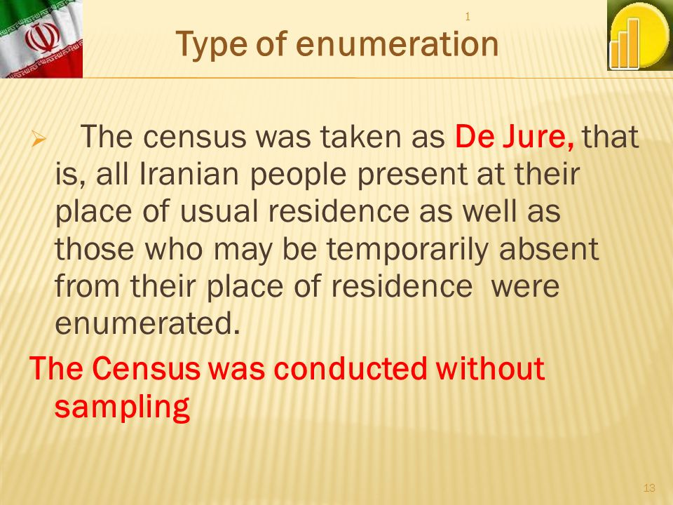 The census was taken as De Jure, that is, all Iranian people present at their place of usual residence as well as those who may be temporarily absent from their place of residence were enumerated.