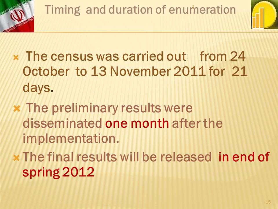 The census was carried out from 24 October to 13 November 2011 for 21 days.