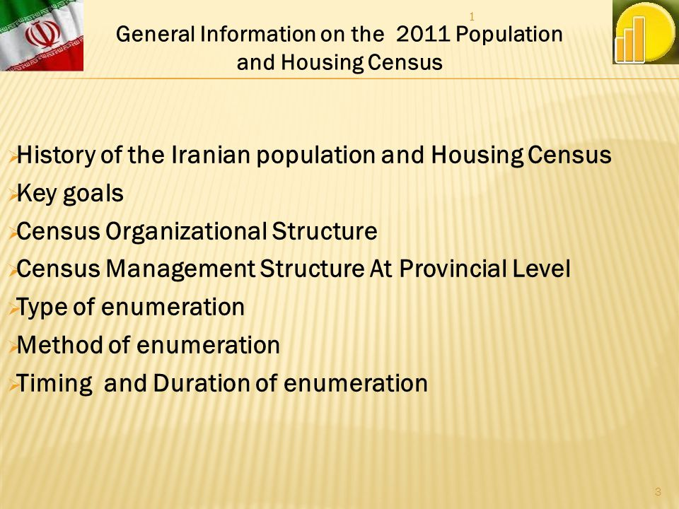Selected Population and Housing Results in Iran 1956-2011 Year Number of sub- provinces Number of villages Total population of the country by the census year Urbanization ratio (%) Sex ratio Household size Population growth 1956 132 82166 18954704 31.4104 4.83.1 1966145 82166 2578872239.1107 53.1 1976158681643370874447.0106 52.7 1986195963584944501054.3105 5.13.9 19962651258276005548861.3103 4.82.0 2006336913107049578268.5104 41.6 2011 397 9651374961702711033.61.3 1 44