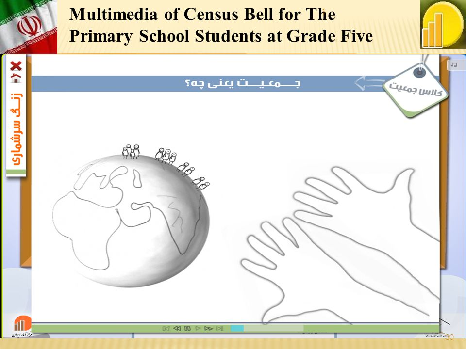 Multimedia of Census Bell for The Primary School Students at Grade Five 1 30