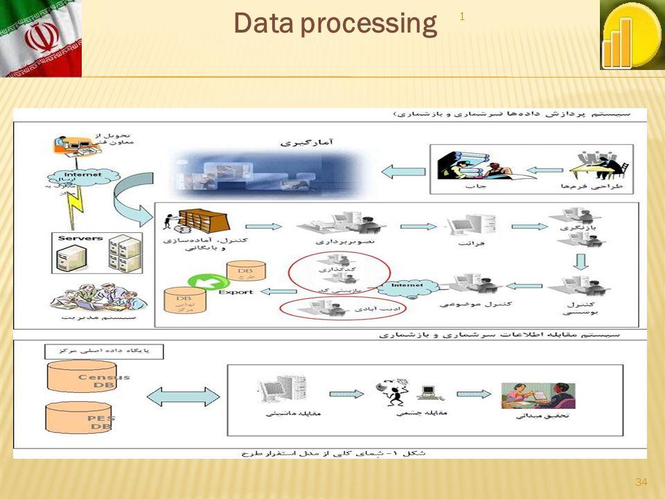 Data processing 1 34