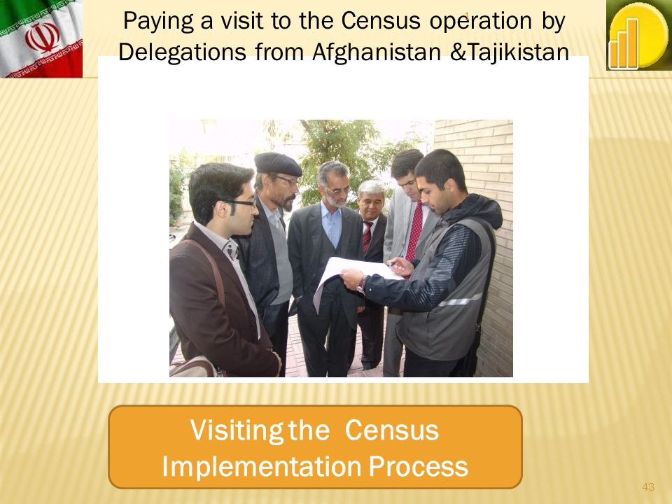 Paying a visit to the Census operation by Delegations from Afghanistan &Tajikistan Visiting the Census Implementation Process 1 43