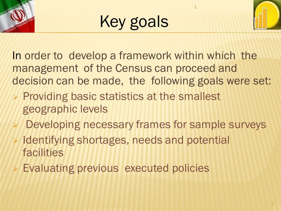 Census Organizational Chart 1 8
