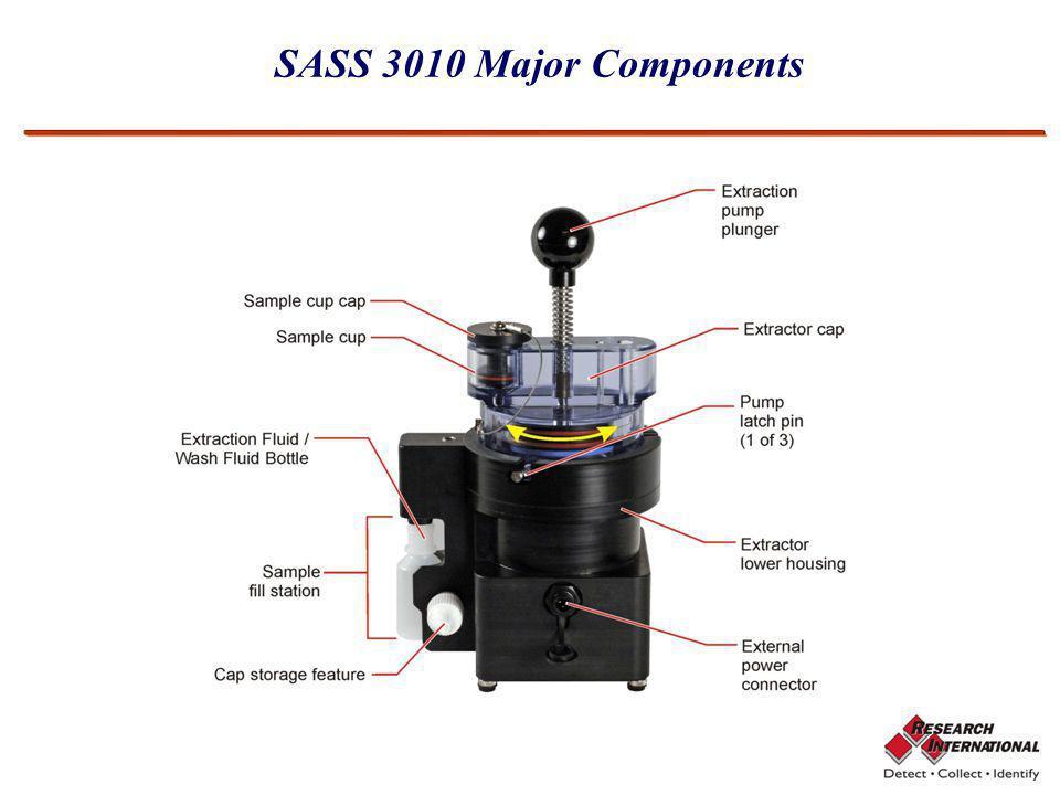 Using the SASS 3100 SASS 3010 Major Components
