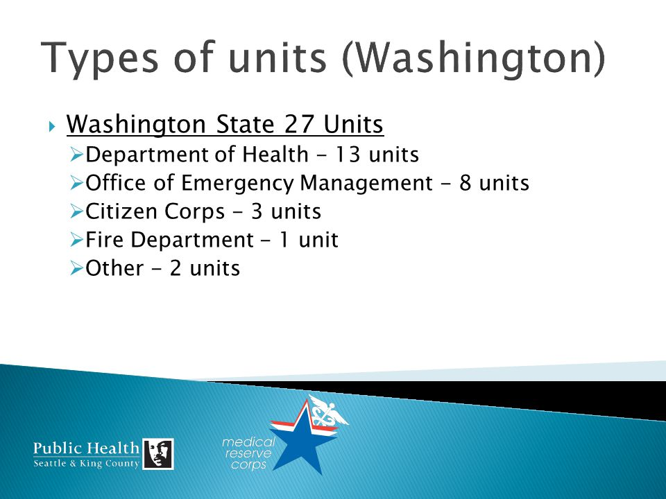 Washington State 27 Units Department of Health - 13 units Office of Emergency Management - 8 units Citizen Corps - 3 units Fire Department - 1 unit Other - 2 units
