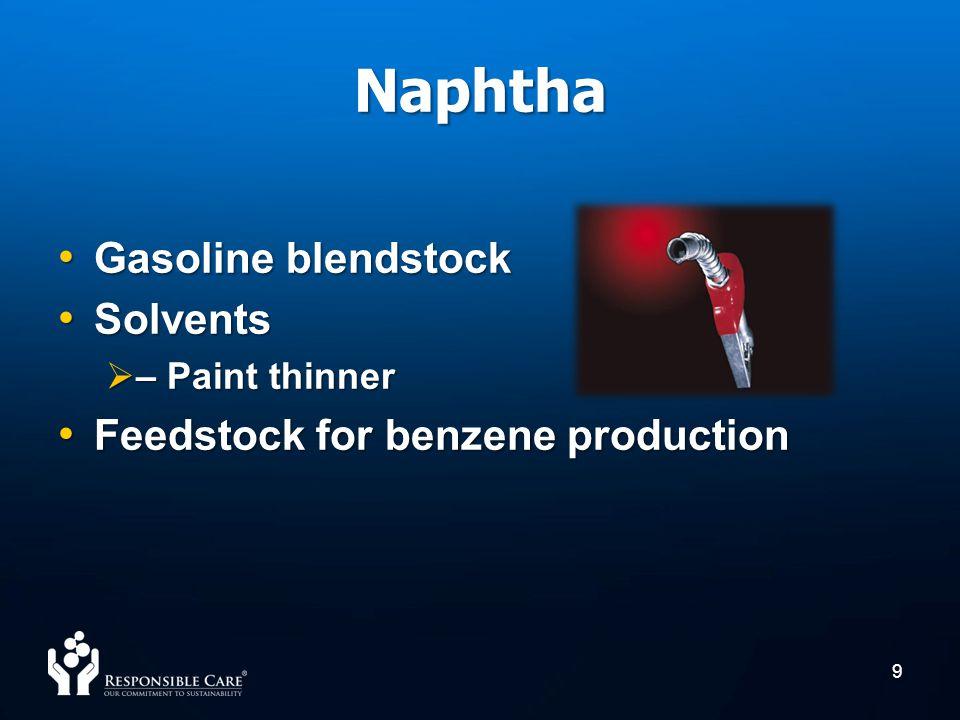 Naphtha 9 Gasoline blendstock Gasoline blendstock Solvents Solvents – Paint thinner – Paint thinner Feedstock for benzene production Feedstock for ben