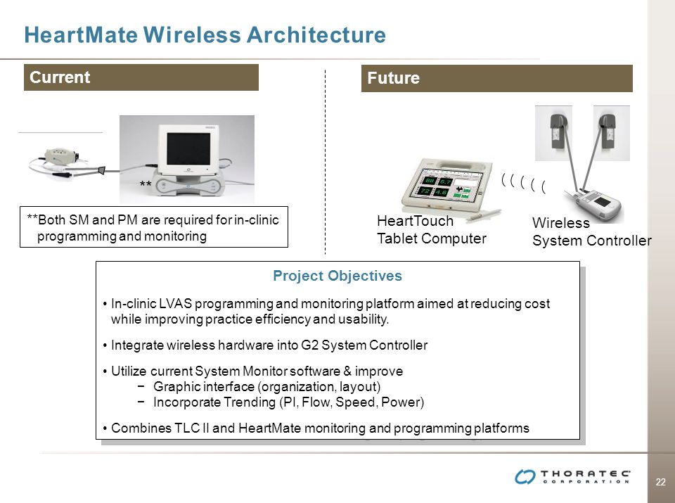 22 HeartMate Wireless Architecture Current Future ** Both SM and PM are required for in-clinic programming and monitoring ** HeartTouch Tablet Compute