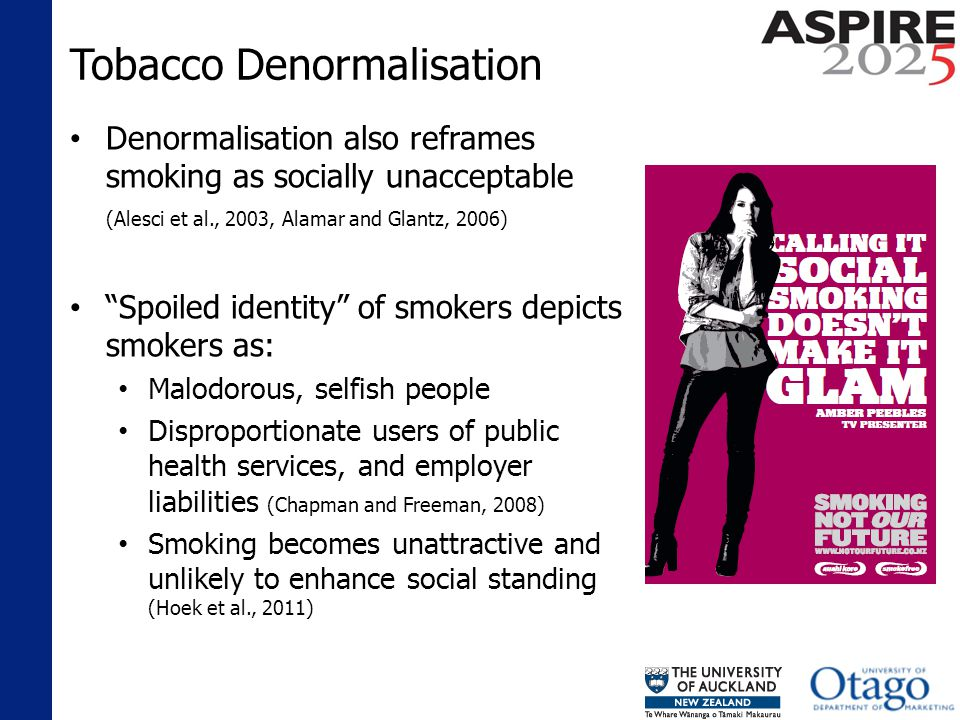 Social Identity and Smoking Denormalisation Young adults use smoking imagery and tobacco brands to co-create identities (Pollay, 2000) important, if complex, relationships between the image of smoking and the images that young people hold of themselves and to which they aspire (Amos et al., 1997)(p.