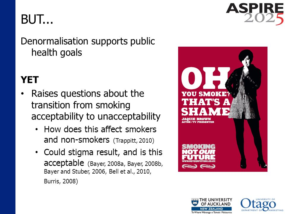 BUT... Denormalisation supports public health goals YET Raises questions about the transition from smoking acceptability to unacceptability How does t