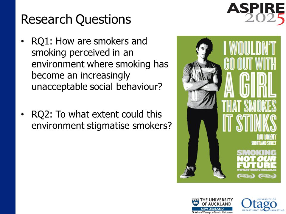 Research Questions RQ1: How are smokers and smoking perceived in an environment where smoking has become an increasingly unacceptable social behaviour.