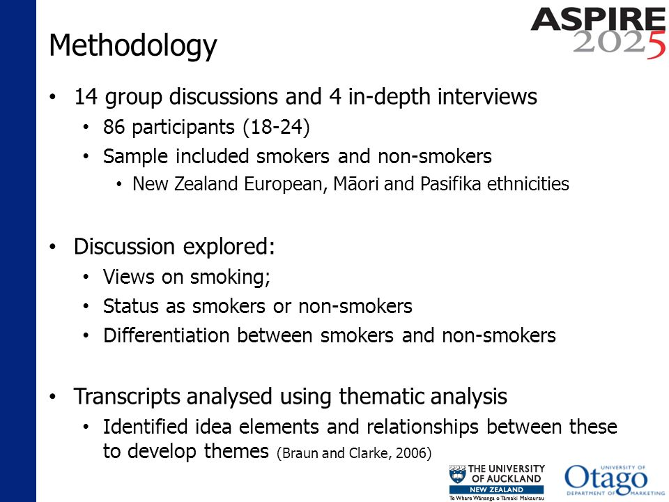 Methodology 14 group discussions and 4 in-depth interviews 86 participants (18-24) Sample included smokers and non-smokers New Zealand European, Māori and Pasifika ethnicities Discussion explored: Views on smoking; Status as smokers or non-smokers Differentiation between smokers and non-smokers Transcripts analysed using thematic analysis Identified idea elements and relationships between these to develop themes (Braun and Clarke, 2006)