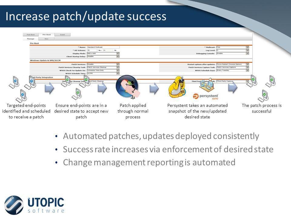 Automated patches, updates deployed consistently Success rate increases via enforcement of desired state Change management reporting is automated Targeted end-points identified and scheduled to receive a patch Ensure end-points are in a desired state to accept new patch Patch applied through normal process Persystent takes an automated snapshot of the new/updated desired state The patch process is successful Increase patch/update success