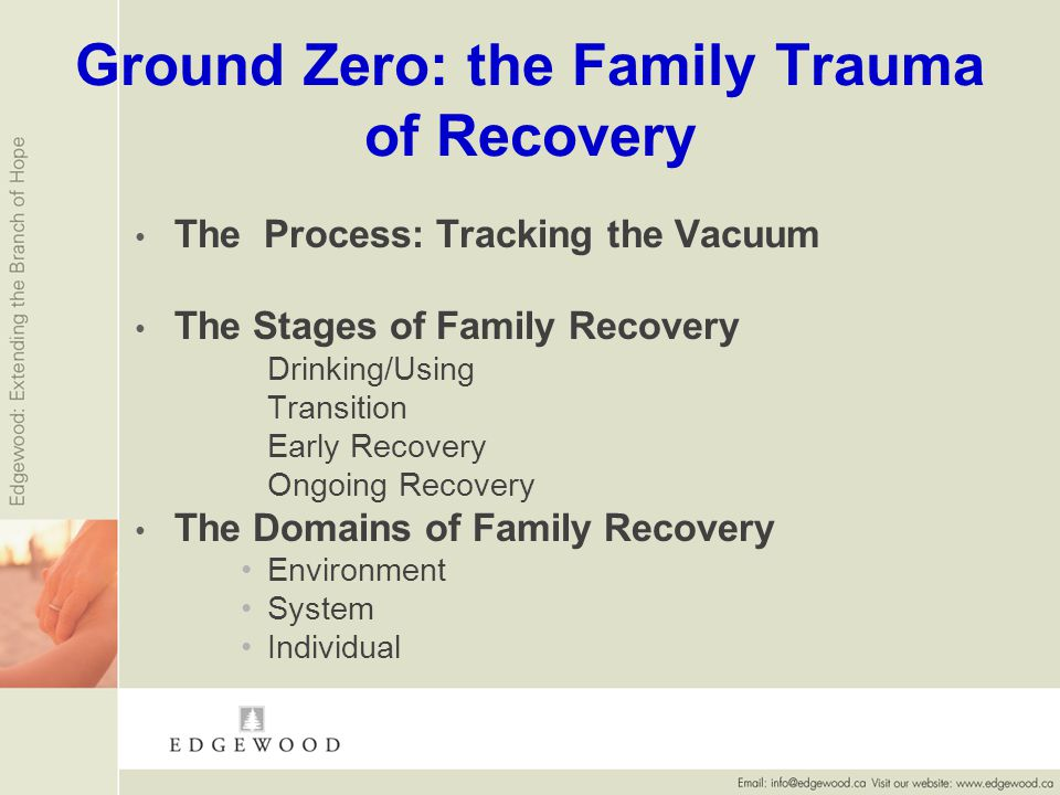 Ground Zero: the Family Trauma of Recovery The Process: Tracking the Vacuum The Stages of Family Recovery Drinking/Using Transition Early Recovery Ongoing Recovery The Domains of Family Recovery Environment System Individual