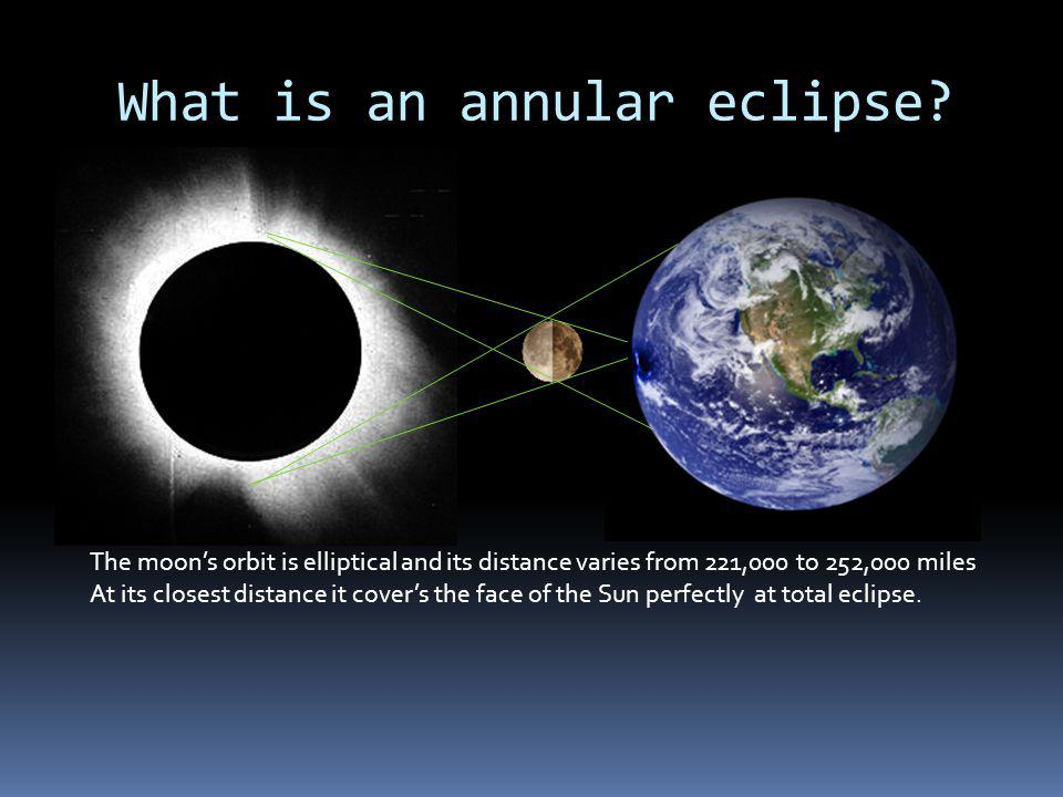 What is an annular eclipse.